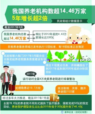 让老年人拥有幸福的晚年